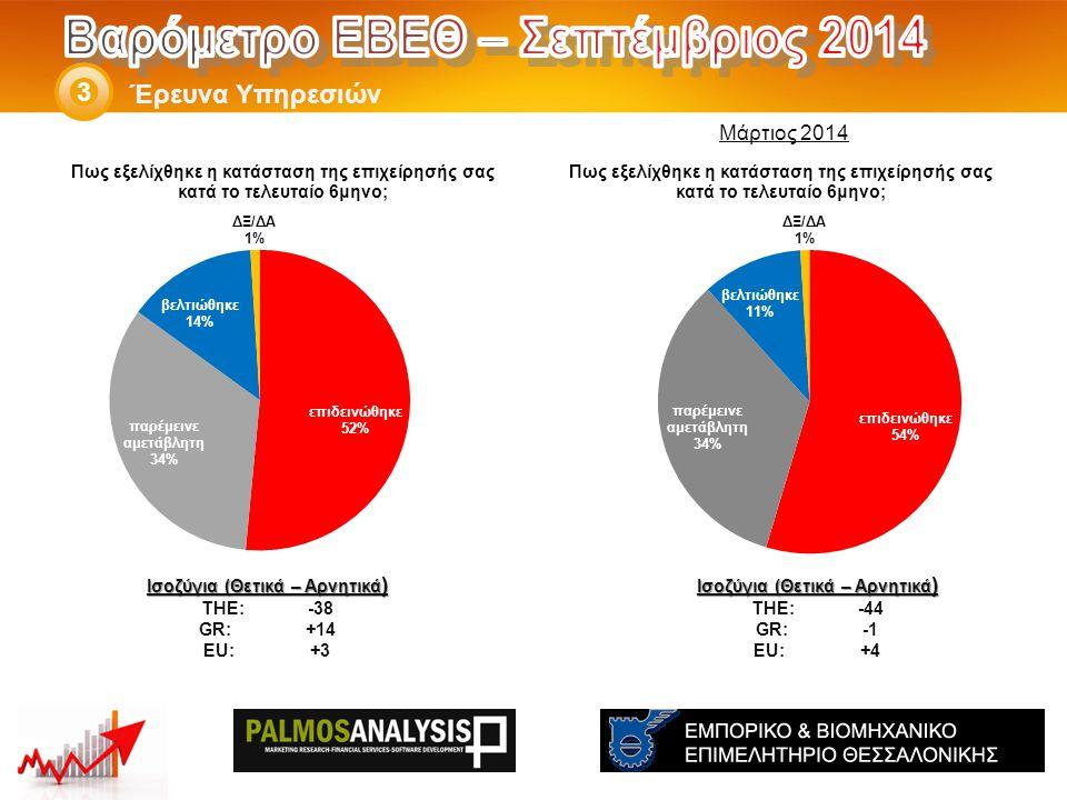 Έρευνα Υπηρεσιών 3 Ισοζύγια (Θετικά – Αρνητικά ) THE: -44 GR:-1 EU:+4 Ισοζύγια (Θετικά – Αρνητικά ) THE: -38 GR:+14 EU:+3 Μάρτιος 2014