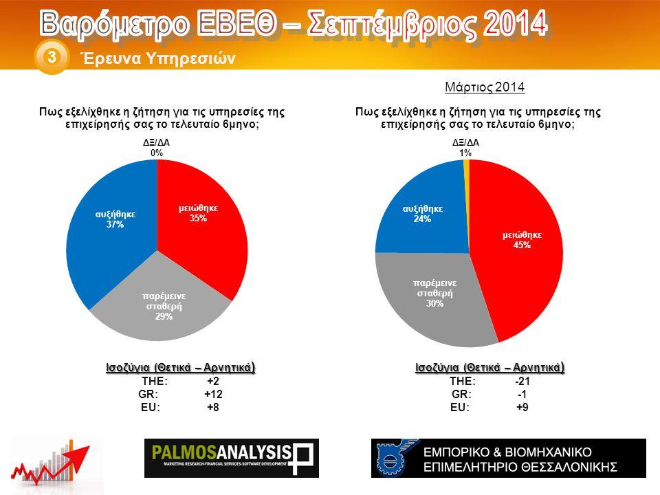 Έρευνα Υπηρεσιών 3 Ισοζύγια (Θετικά – Αρνητικά ) THE: -21 GR:-1 EU:+9 Ισοζύγια (Θετικά – Αρνητικά ) THE: +2 GR:+12 EU:+8 Μάρτιος 2014