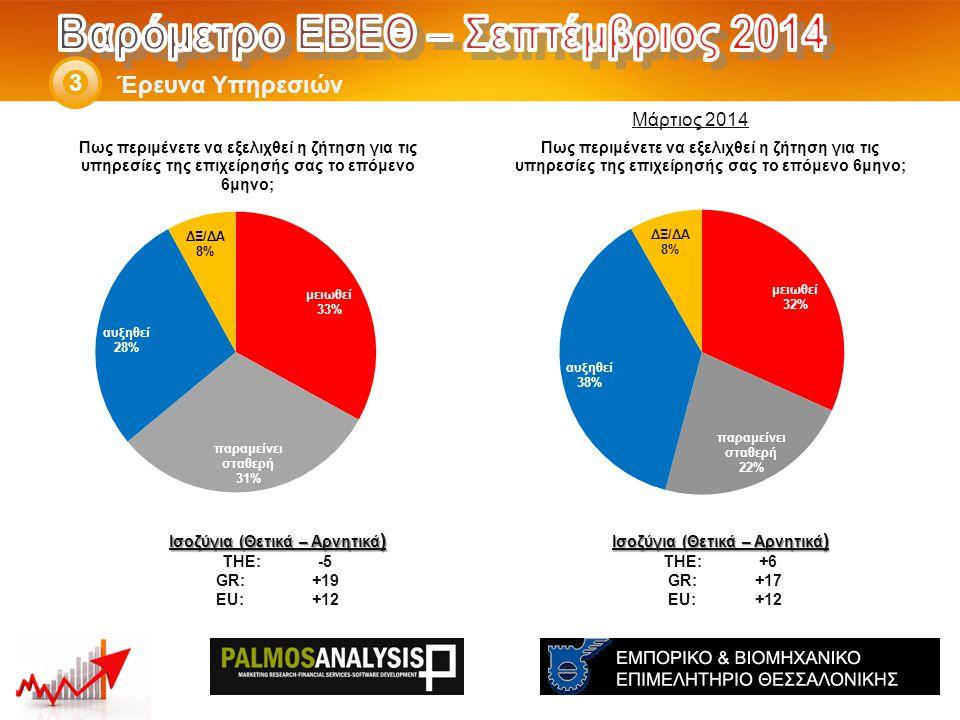 Έρευνα Υπηρεσιών 3 Ισοζύγια (Θετικά – Αρνητικά ) THE: +6 GR:+17 EU:+12 Ισοζύγια (Θετικά – Αρνητικά ) THE: -5 GR:+19 EU:+12 Μάρτιος 2014