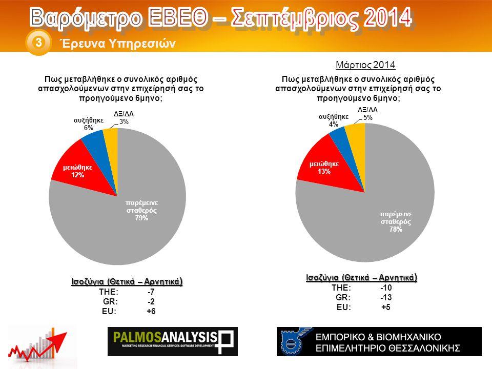 Έρευνα Υπηρεσιών 3 Ισοζύγια (Θετικά – Αρνητικά ) THE: -10 GR:-13 EU:+5 Ισοζύγια (Θετικά – Αρνητικά ) THE: -7 GR:-2 EU:+6 Μάρτιος 2014
