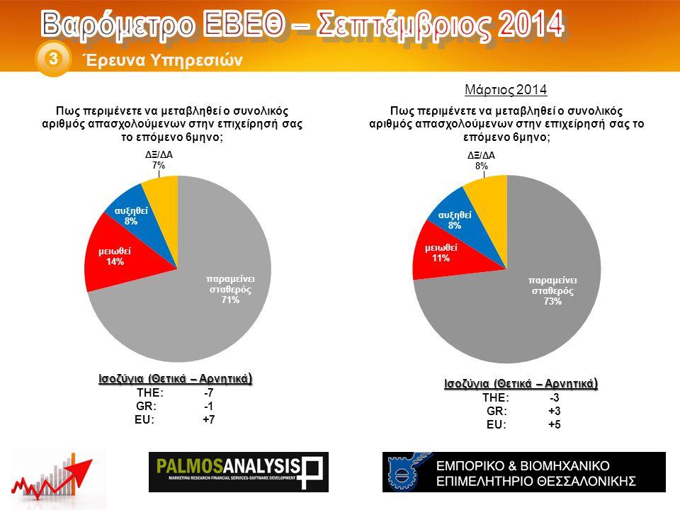 Έρευνα Υπηρεσιών 3 Ισοζύγια (Θετικά – Αρνητικά ) THE: -3 GR:+3 EU:+5 Ισοζύγια (Θετικά – Αρνητικά ) THE: -7 GR:-1 EU:+7 Μάρτιος 2014