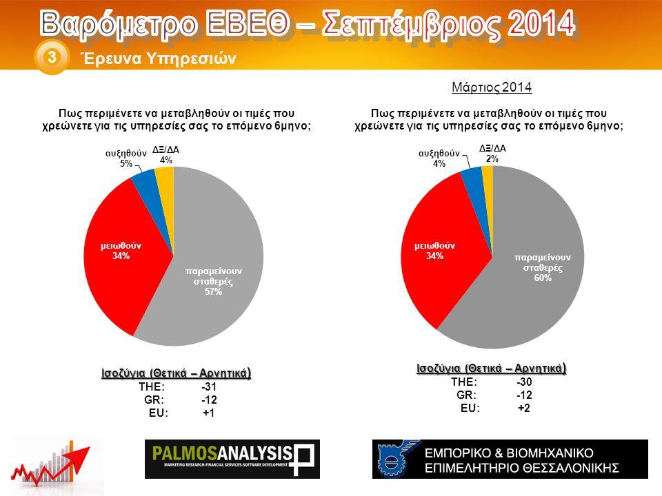 Έρευνα Υπηρεσιών 3 Ισοζύγια (Θετικά – Αρνητικά ) THE: -30 GR:-12 EU:+2 Ισοζύγια (Θετικά – Αρνητικά ) THE: -31 GR:-12 EU:+1 Μάρτιος 2014