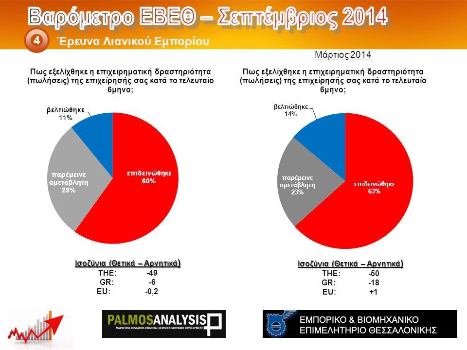 Έρευνα Λιανικού Εμπορίου 4 Ισοζύγια (Θετικά – Αρνητικά ) THE: -50 GR:-18 EU:+1 Ισοζύγια (Θετικά – Αρνητικά ) THE: -49 GR: -6 EU: -0,2 Μάρτιος 2014