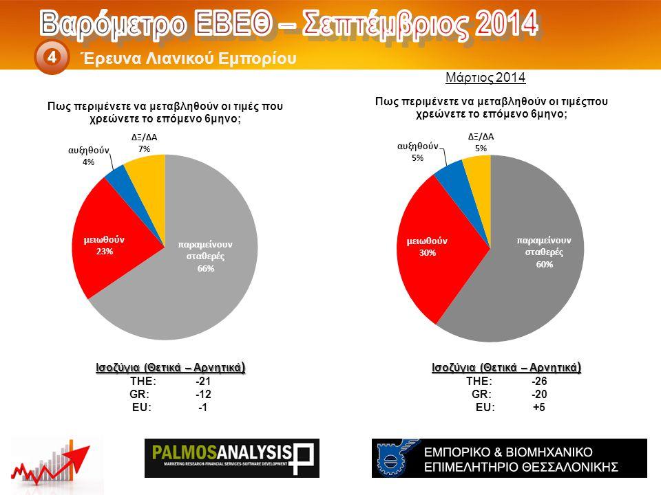 Έρευνα Λιανικού Εμπορίου 4 Ισοζύγια (Θετικά – Αρνητικά ) THE: -26 GR:-20 EU:+5 Ισοζύγια (Θετικά – Αρνητικά ) THE: -21 GR:-12 EU:-1 Μάρτιος 2014