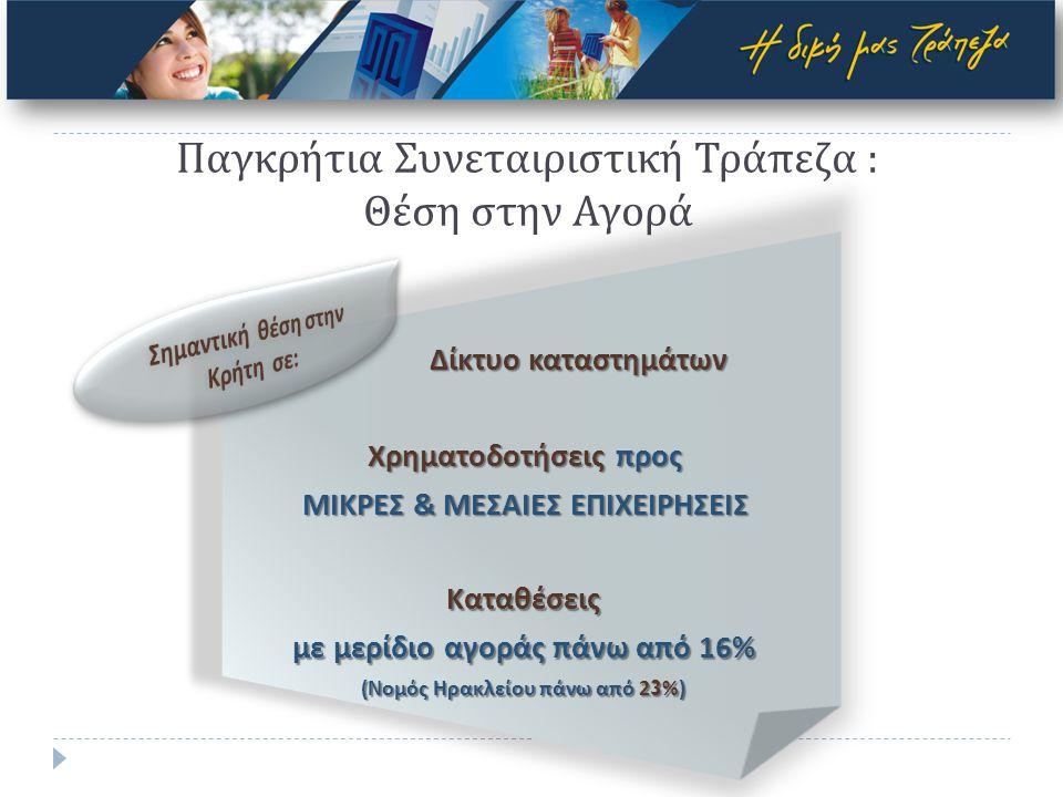 Παγκρήτια Συνεταιριστική Τράπεζα : Θέση στην Αγορά Δίκτυο καταστημάτων Χρηματοδοτήσεις προς ΜΙΚΡΕΣ & ΜΕΣΑΙΕΣ ΕΠΙΧΕΙΡΗΣΕΙΣ Καταθέσεις με μερίδιο αγοράς πάνω από 16% ( Νομός Ηρακλείου πάνω από 23%)