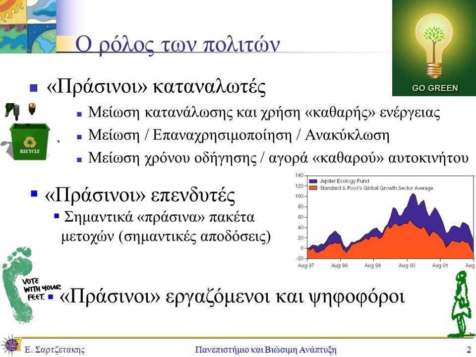 Ε. ΣαρτζετακηςΠανεπιστήμιο και Βιώσιμη Ανάπτυξη2 Ο ρόλος των πολιτών «Πράσινοι» καταναλωτές Μείωση κατανάλωσης και χρήση «καθαρής» ενέργειας Μείωση /
