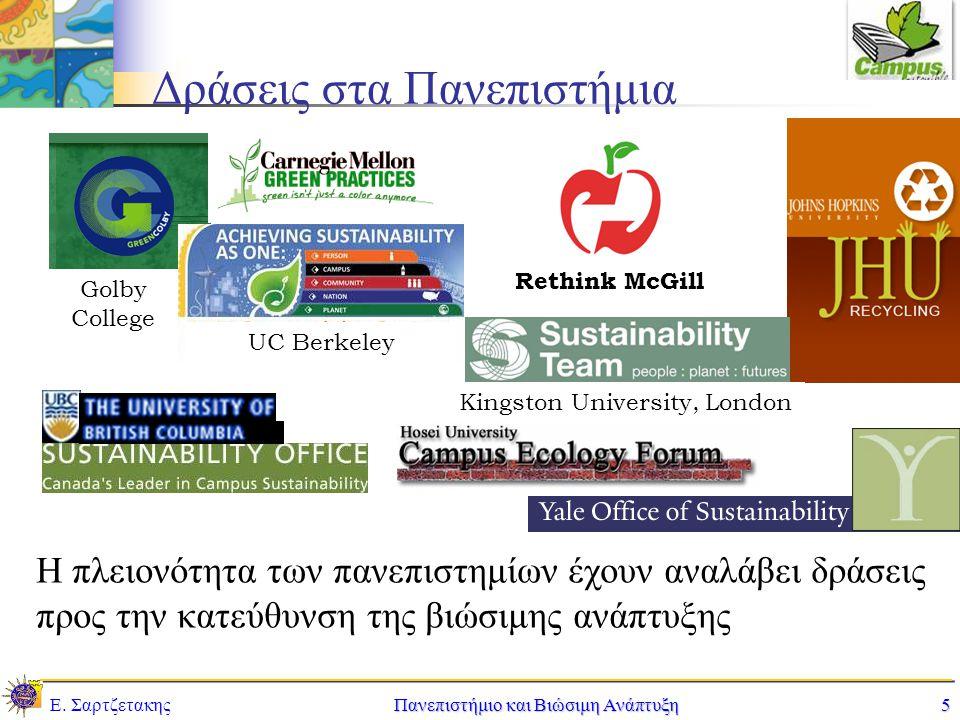 Ε. ΣαρτζετακηςΠανεπιστήμιο και Βιώσιμη Ανάπτυξη5 Δράσεις στα Πανεπιστήμια Η πλειονότητα των πανεπιστημίων έχουν αναλάβει δράσεις προς την κατεύθυνση τ