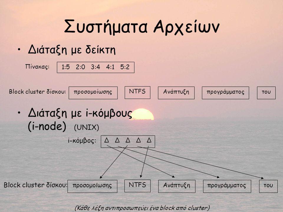 Συστήματα Αρχείων Διάταξη με δείκτη Διάταξη με i-κόμβους (i-node) (UNIX) (Κάθε λέξη αντιπροσωπεύει ένα block από cluster) Ανάπτυξηπρογράμματοςπροσομοίωσηςτου NTFS 1:5 2:0 3:4 4:1 5:2 Πίνακας: Block cluster δίσκου: Ανάπτυξηπρογράμματοςπροσομοίωσηςτου NTFS Δ Δ Δ Δ Δ i-κόμβος: Block cluster δίσκου: