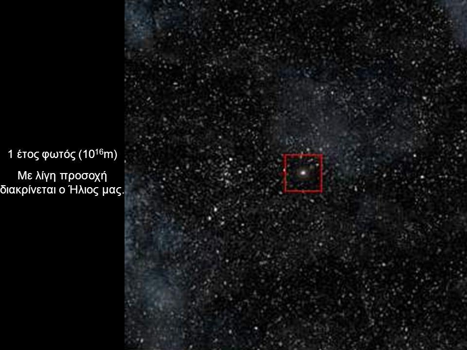1 έτος φωτός (10 16 m) Με λίγη προσοχή διακρίνεται ο Ήλιος μας.