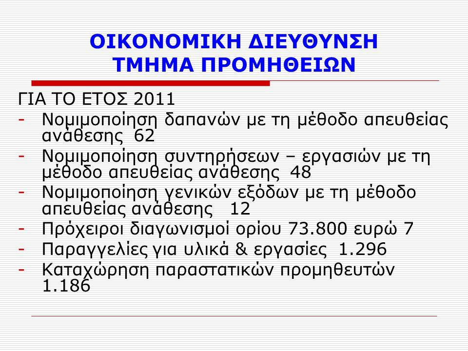 ΟΙΚΟΝΟΜΙΚΗ ΔΙΕΥΘΥΝΣΗ ΤΜΗΜΑ ΠΡΟΜΗΘΕΙΩΝ ΓΙΑ ΤΟ ΕΤΟΣ 2011 -Νομιμοποίηση δαπανών με τη μέθοδο απευθείας ανάθεσης 62 -Νομιμοποίηση συντηρήσεων – εργασιών με τη μέθοδο απευθείας ανάθεσης 48 -Νομιμοποίηση γενικών εξόδων με τη μέθοδο απευθείας ανάθεσης 12 -Πρόχειροι διαγωνισμοί ορίου 73.800 ευρώ 7 -Παραγγελίες για υλικά & εργασίες 1.296 -Καταχώρηση παραστατικών προμηθευτών 1.186
