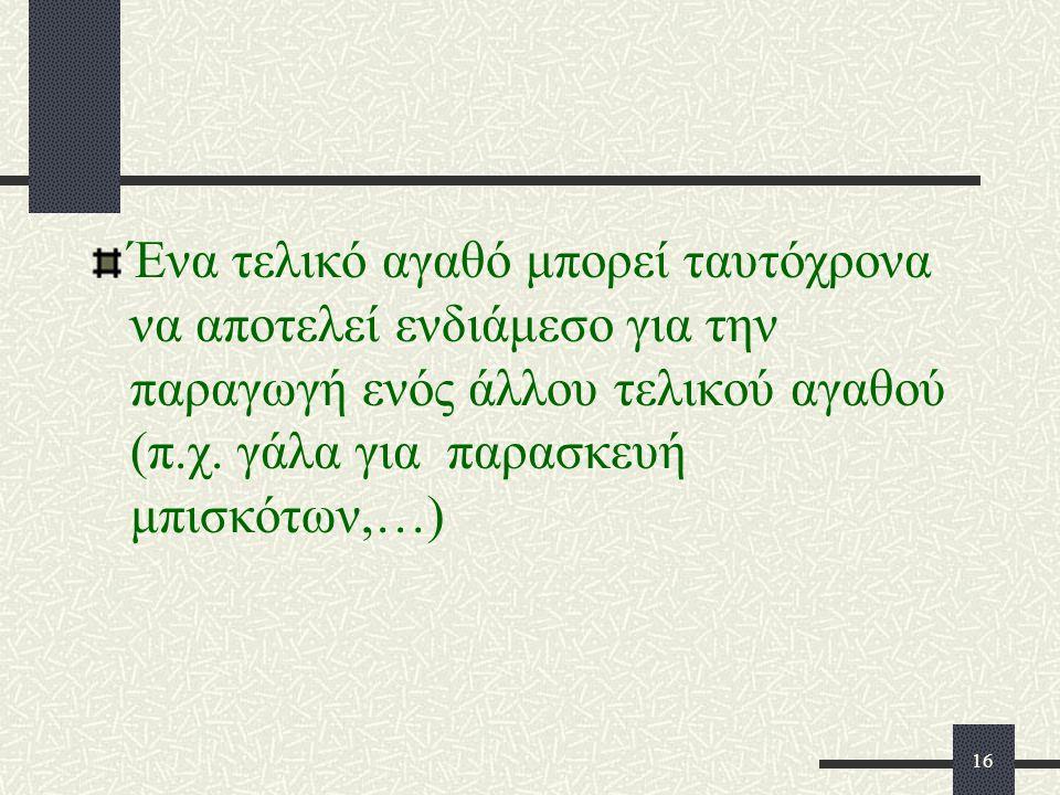 15 Αντίθετα όσα απαιτούν Επεξεργασία ή μεταποίηση για να χρησιμοποιηθούν ονομάζονται ενδιάμεσα π.χ. αλεύρι (για ψωμί), μέταλλα (για κατασκευή αυτοκινή