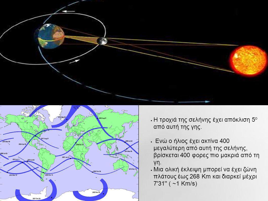  Η τροχιά της σελήνης έχει απόκλιση 5 ο από αυτή της γης.