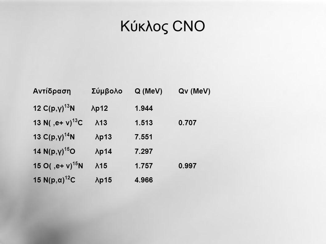 Ενδεικτική Βιβλιογραφία Interplanetary CMEs without Observed Coronagraph CMEs - G.M.