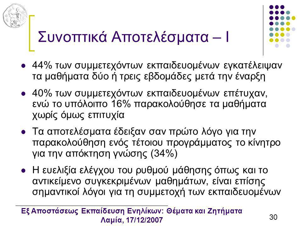 Εξ Αποστάσεως Εκπαίδευση Ενηλίκων: Θέματα και Ζητήματα Λαμία, 17/12/2007 30 Συνοπτικά Αποτελέσματα – I 44% των συμμετεχόντων εκπαιδευομένων εγκατέλειψαν τα μαθήματα δύο ή τρεις εβδομάδες μετά την έναρξη 40% των συμμετεχόντων εκπαιδευομένων επέτυχαν, ενώ το υπόλοιπο 16% παρακολούθησε τα μαθήματα χωρίς όμως επιτυχία Τα αποτελέσματα έδειξαν σαν πρώτο λόγο για την παρακολούθηση ενός τέτοιου προγράμματος το κίνητρο για την απόκτηση γνώσης (34%) Η ευελιξία ελέγχου του ρυθμού μάθησης όπως και το αντικείμενο συγκεκριμένων μαθημάτων, είναι επίσης σημαντικοί λόγοι για τη συμμετοχή των εκπαιδευομένων