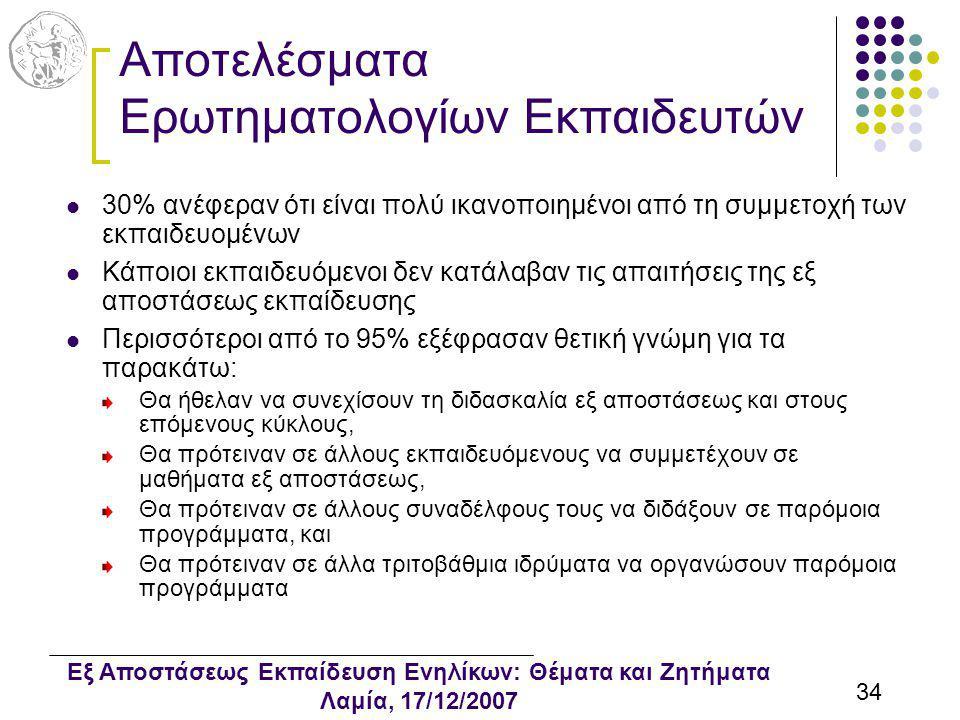 Εξ Αποστάσεως Εκπαίδευση Ενηλίκων: Θέματα και Ζητήματα Λαμία, 17/12/2007 34 Αποτελέσματα Ερωτηματολογίων Εκπαιδευτών 30% ανέφεραν ότι είναι πολύ ικανοποιημένοι από τη συμμετοχή των εκπαιδευομένων Κάποιοι εκπαιδευόμενοι δεν κατάλαβαν τις απαιτήσεις της εξ αποστάσεως εκπαίδευσης Περισσότεροι από το 95% εξέφρασαν θετική γνώμη για τα παρακάτω: Θα ήθελαν να συνεχίσουν τη διδασκαλία εξ αποστάσεως και στους επόμενους κύκλους, Θα πρότειναν σε άλλους εκπαιδευόμενους να συμμετέχουν σε μαθήματα εξ αποστάσεως, Θα πρότειναν σε άλλους συναδέλφους τους να διδάξουν σε παρόμοια προγράμματα, και Θα πρότειναν σε άλλα τριτοβάθμια ιδρύματα να οργανώσουν παρόμοια προγράμματα