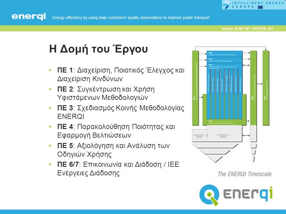 Η Δομή του Έργου ΠΕ 1: Διαχείριση, Ποιοτικός Έλεγχος και Διαχείριση Κινδύνων ΠΕ 2: Συγκέντρωση και Χρήση Υφιστάμενων Μεθοδολογιών ΠΕ 3: Σχεδιασμός Κοινής Μεθοδολογίας ENERQI ΠΕ 4: Παρακολούθηση Ποιότητας και Εφαρμογή Βελτιώσεων ΠΕ 5: Αξιολόγηση και Ανάλυση των Οδηγιών Χρήσης ΠΕ 6/7: Επικοινωνία και Διάδοση / IEE Ενέργειες Διάδοσης