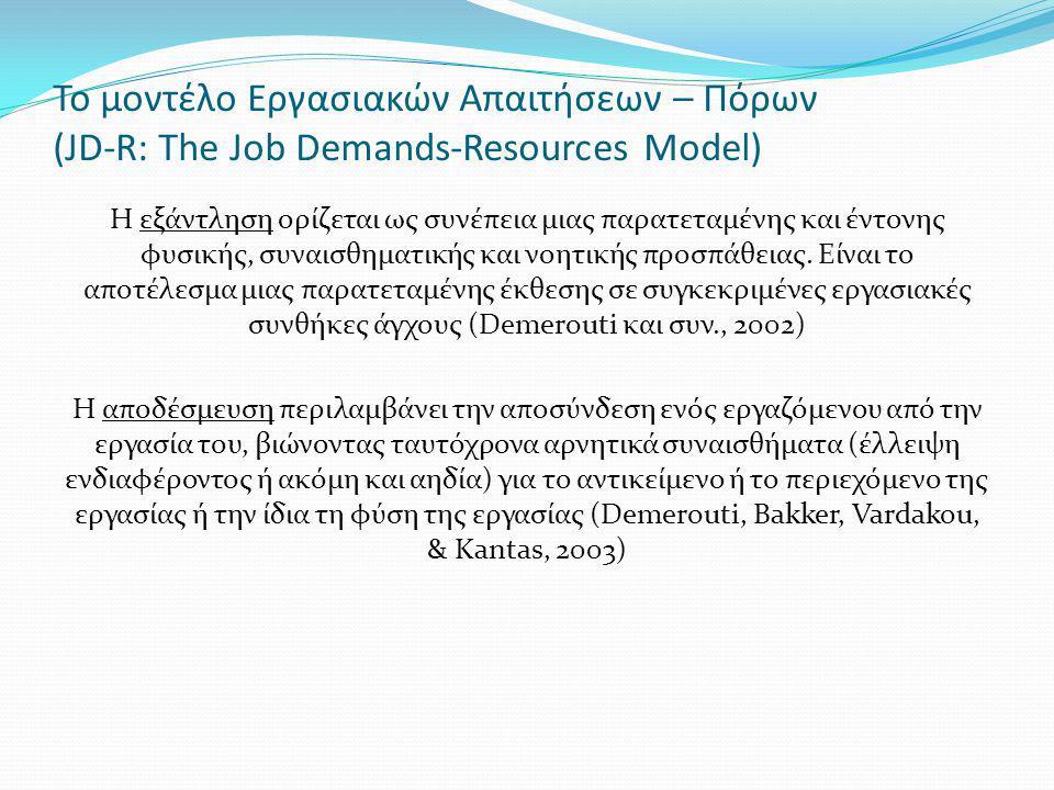 Υποθέσεις του JD-R Model Η αλληλεπίδραση μεταξύ εργασιακών απαιτήσεων και πόρων.