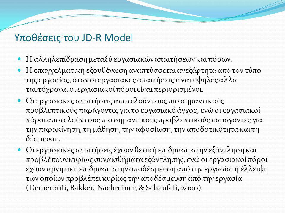 Υποθέσεις του JD-R Model Η αλληλεπίδραση μεταξύ εργασιακών απαιτήσεων και πόρων. Η επαγγελματική εξουθένωση αναπτύσσεται ανεξάρτητα από τον τύπο της ε