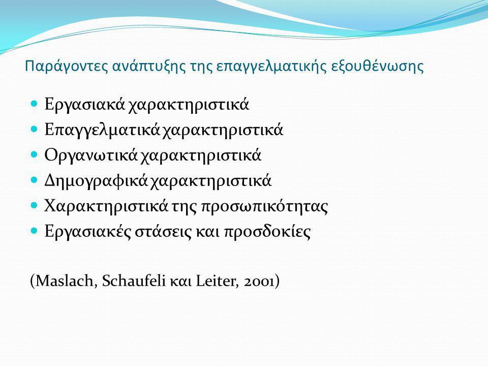 Η μορφή ηγεσίας των σχολικών μονάδων Οι οργανωτικοί παράγοντες Τα προσωπικά χαρακτηριστικά των εκπαιδευτικών (Mazur και Lynch, 1989) Παράγοντες ανάπτυξης της επαγγελματικής εξουθένωσης στην εκπαίδευση