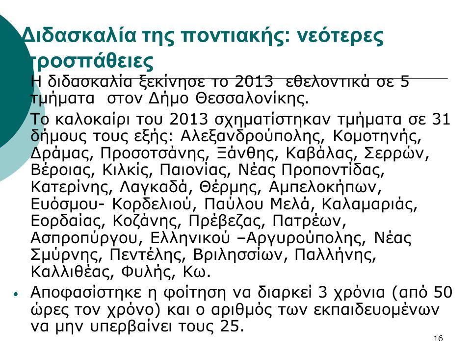 16 Διδασκαλία της ποντιακής: νεότερες προσπάθειες Η διδασκαλία ξεκίνησε το 2013 εθελοντικά σε 5 τμήματα στον Δήμο Θεσσαλονίκης.