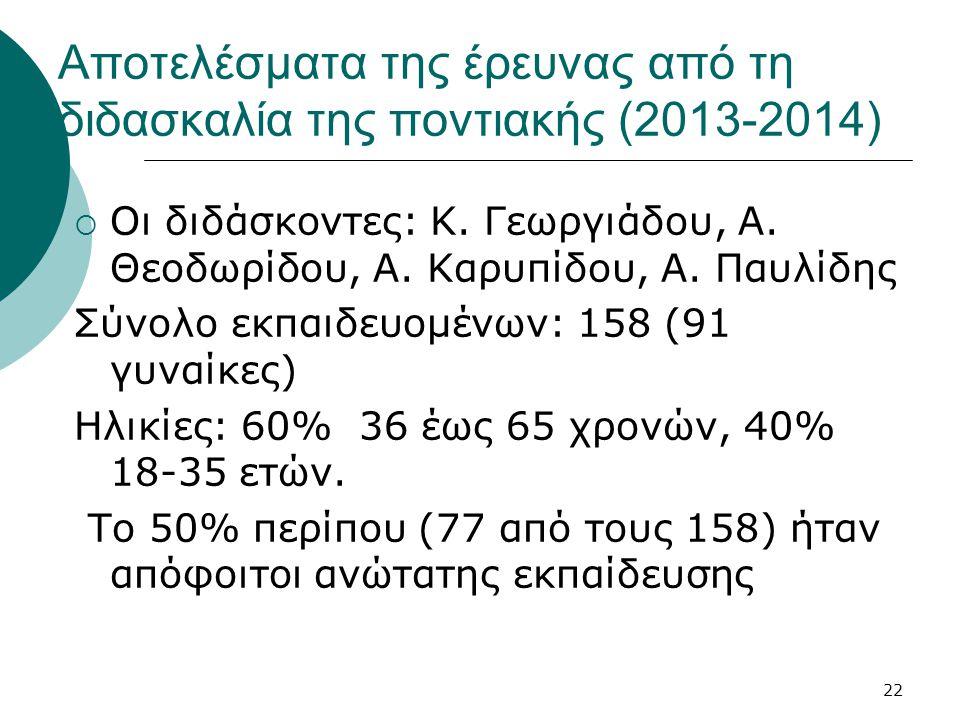 Αποτελέσματα της έρευνας από τη διδασκαλία της ποντιακής (2013-2014)  Οι διδάσκοντες: Κ.