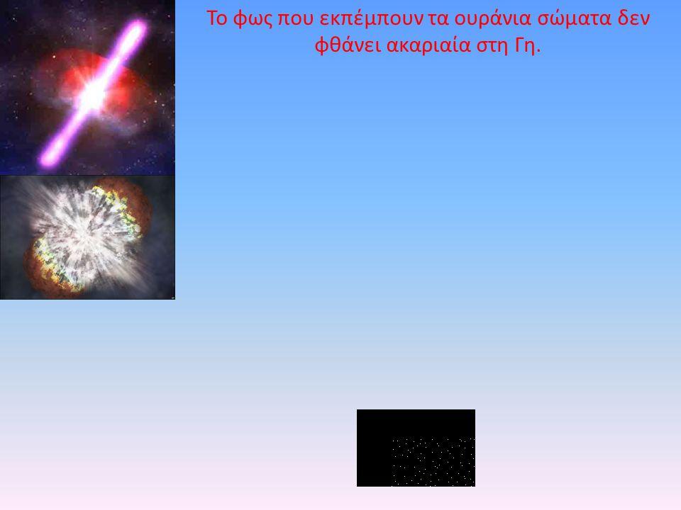 Το φως που εκπέμπουν τα ουράνια σώματα δεν φθάνει ακαριαία στη Γη.