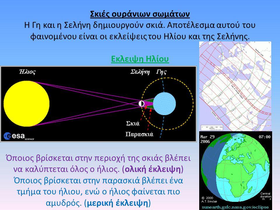 Σκιές ουράνιων σωμάτων Η Γη και η Σελήνη δημιουργούν σκιά.