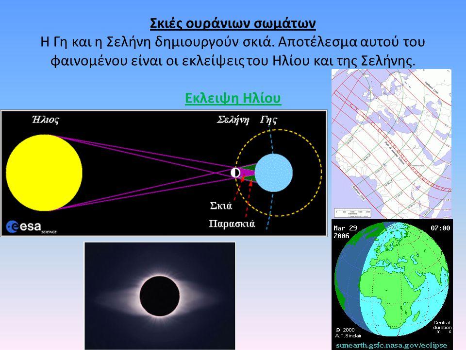 Σκιές ουράνιων σωμάτων Η Γη και η Σελήνη δημιουργούν σκιά. Αποτέλεσμα αυτού του φαινομένου είναι οι εκλείψεις του Ηλίου και της Σελήνης. Εκλειψη Ηλίου