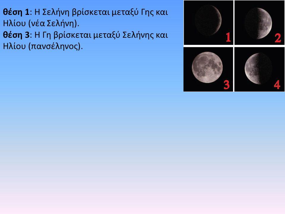 θέση 1: Η Σελήνη βρίσκεται μεταξύ Γης και Ηλίου (νέα Σελήνη). θέση 3: Η Γη βρίσκεται μεταξύ Σελήνης και Ηλίου (πανσέληνος).