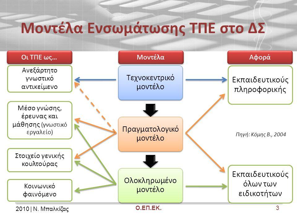 2010 | Ν. Μπαλκίζας Ο.ΕΠ.ΕΚ.3 Μοντέλα Ενσωμάτωσης ΤΠΕ στο ΔΣ Τεχνοκεντρικό μοντέλο Πραγματολογικό μοντέλο Ολοκληρωμένο μοντέλο Ανεξάρτητο γνωστικό αντ