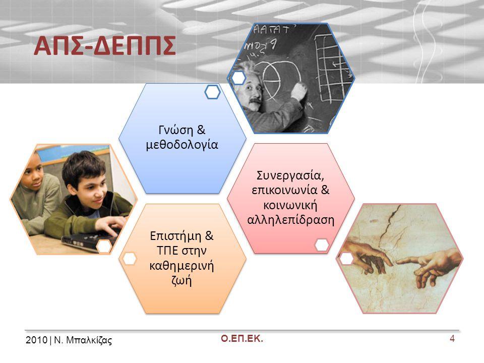 2010 | Ν. Μπαλκίζας Ο.ΕΠ.ΕΚ. ΑΠΣ-ΔΕΠΠΣ 4 Επιστήμη & ΤΠΕ στην καθημερινή ζωή Συνεργασία, επικοινωνία & κοινωνική αλληλεπίδραση Γνώση & μεθοδολογία