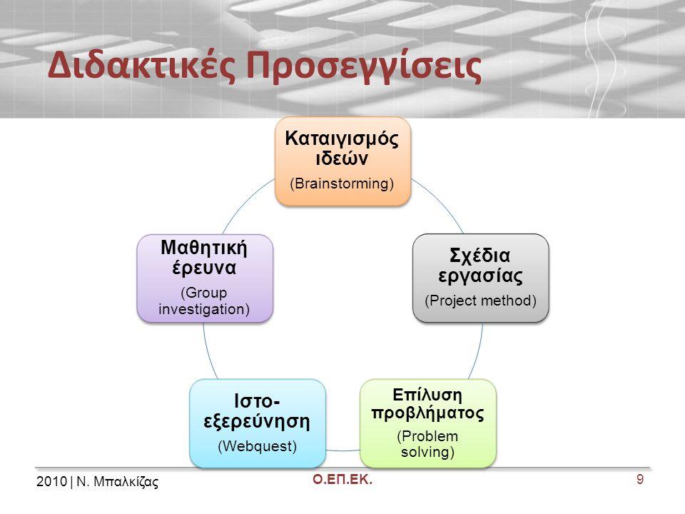 2010 | Ν. Μπαλκίζας Ο.ΕΠ.ΕΚ. Διδακτικές Προσεγγίσεις 9 Καταιγισμός ιδεών (Brainstorming) Σχέδια εργασίας (Project method) Επίλυση προβλήματος (Problem