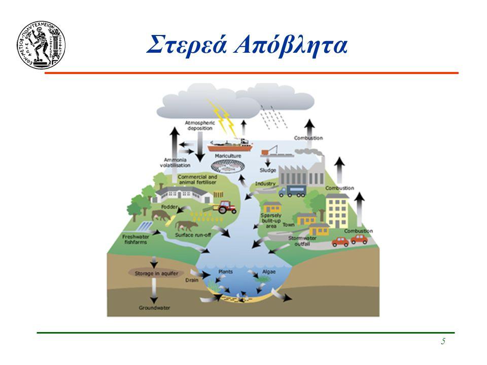 16 Αδειοδότηση – Συμμετοχή του κοινού  Οι εγκαταστάσεις αποβλήτων δεν επιτρέπεται να λειτουργούν χωρίς άδεια της αρμόδιας αρχής  Περιλαμβάνει την προτεινόμενη θέση της εγκατάστασης αποβλήτων το σχέδιο διαχείρισης αποβλήτων επαρκείς ρυθμίσεις υπό μορφή χρηματικής εγγύησης  Oι αρμόδιες αρχές επανεξετάζουν περιοδικά και, όταν χρειάζεται, αναπροσαρμόζουν τους όρους της άδειας  Συμμετοχή του κοινού Πληροφόρηση Εκφράζει τις παρατηρήσεις του στην αρμόδια αρχή