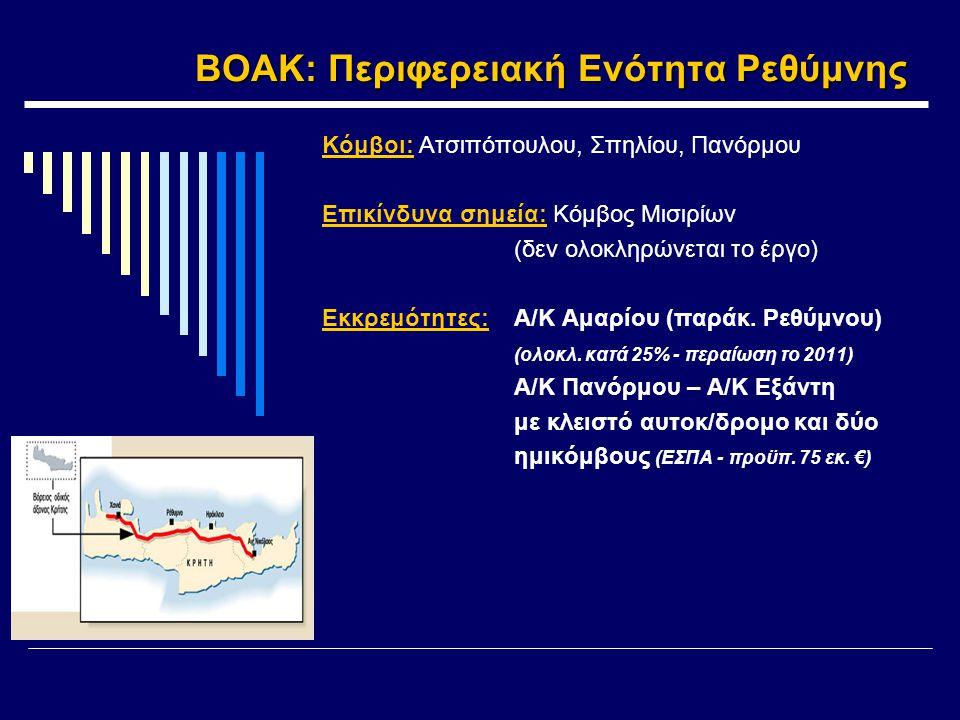 ΒΟΑΚ: Περιφερειακή Ενότητα Ρεθύμνης Κόμβοι: Ατσιπόπουλου, Σπηλίου, Πανόρμου Επικίνδυνα σημεία: Κόμβος Μισιρίων (δεν ολοκληρώνεται το έργο) Εκκρεμότητες: Α/Κ Αμαρίου (παράκ.