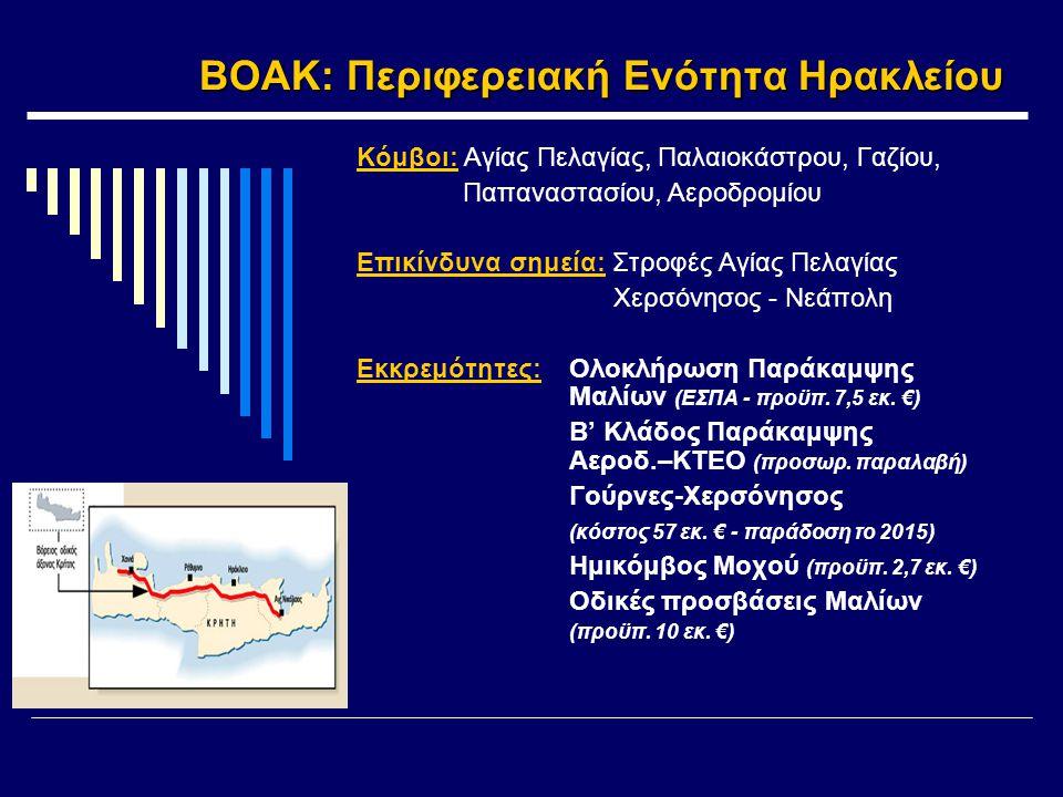 ΒΟΑΚ: Περιφερειακή Ενότητα Ηρακλείου Κόμβοι: Αγίας Πελαγίας, Παλαιοκάστρου, Γαζίου, Παπαναστασίου, Αεροδρομίου Επικίνδυνα σημεία: Στροφές Αγίας Πελαγίας Χερσόνησος - Νεάπολη Εκκρεμότητες: Ολοκλήρωση Παράκαμψης Μαλίων (ΕΣΠΑ - προϋπ.