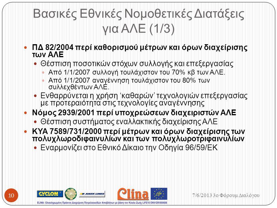Βασικές Εθνικές Νομοθετικές Διατάξεις για ΑΛΕ (1/3) ΠΔ 82/2004 περί καθορισμού μέτρων και όρων διαχείρισης των ΑΛΕ Θέσπιση ποσοτικών στόχων συλλογής κ