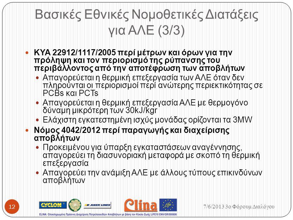 Βασικές Εθνικές Νομοθετικές Διατάξεις για ΑΛΕ (3/3) ΚΥΑ 22912/1117/2005 περί μέτρων και όρων για την πρόληψη και τον περιορισμό της ρύπανσης του περιβ