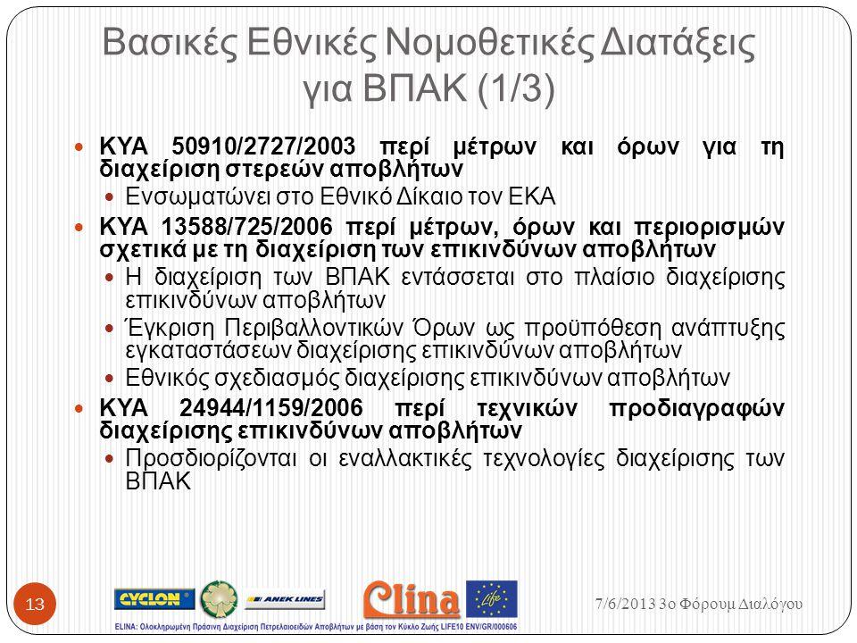 Βασικές Εθνικές Νομοθετικές Διατάξεις για ΒΠΑΚ (1/3) ΚΥΑ 50910/2727/2003 περί μέτρων και όρων για τη διαχείριση στερεών αποβλήτων Ενσωματώνει στο Εθνι