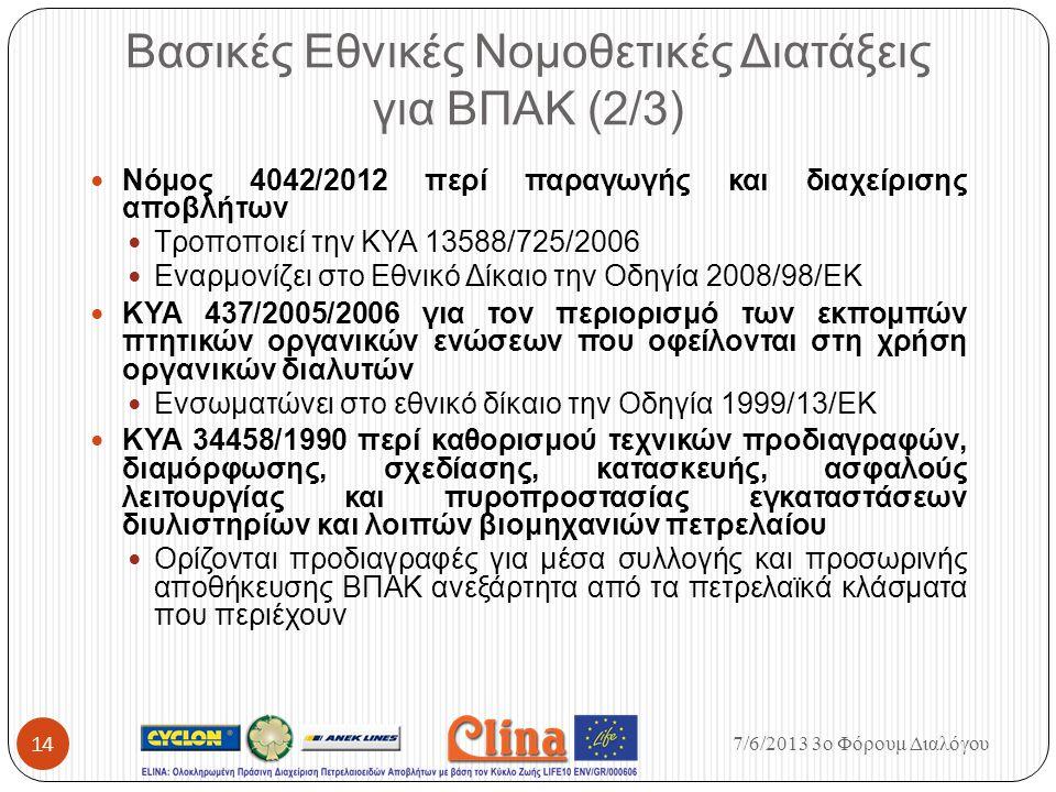 Βασικές Εθνικές Νομοθετικές Διατάξεις για ΒΠΑΚ (2/3) Νόμος 4042/2012 περί παραγωγής και διαχείρισης αποβλήτων Τροποποιεί την ΚΥΑ 13588/725/2006 Εναρμο