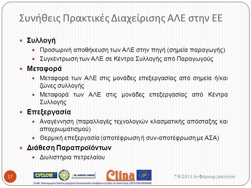 Συνήθεις Πρακτικές Διαχείρισης ΑΛΕ στην ΕΕ Συλλογή Προσωρινή αποθήκευση των ΑΛΕ στην πηγή (σημεία παραγωγής) Συγκέντρωση των ΑΛΕ σε Κέντρα Συλλογής απ