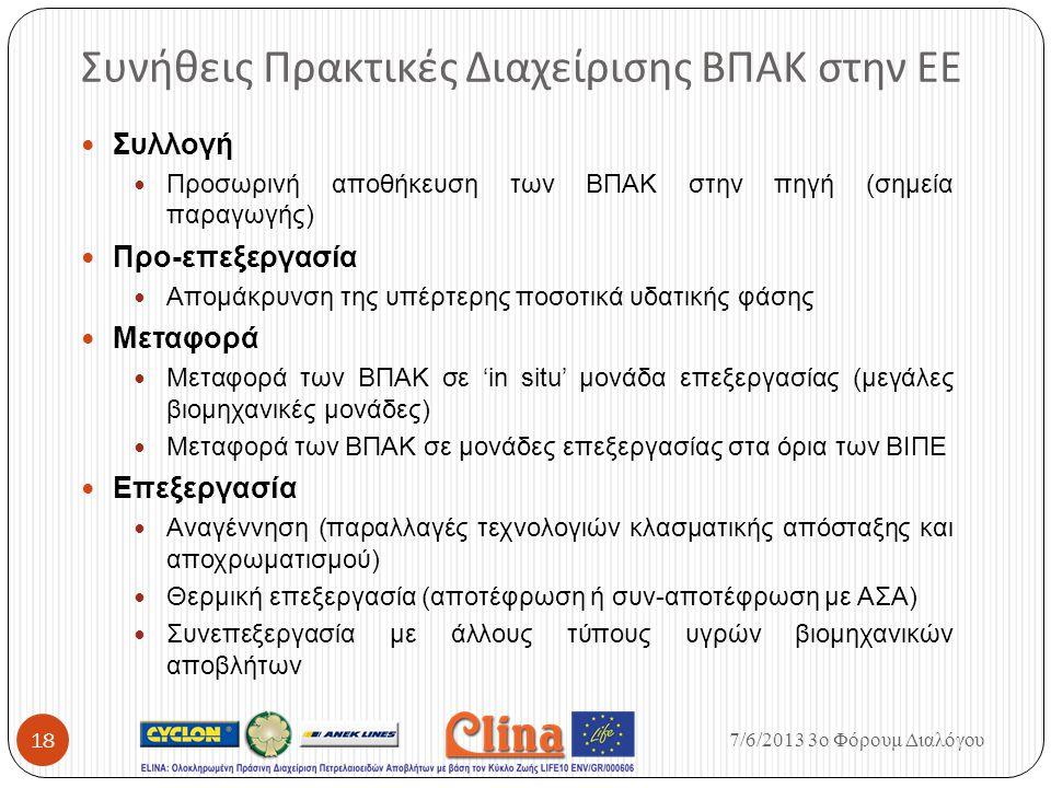 Συνήθεις Πρακτικές Διαχείρισης ΒΠΑΚ στην ΕΕ Συλλογή Προσωρινή αποθήκευση των ΒΠΑΚ στην πηγή (σημεία παραγωγής) Προ-επεξεργασία Απομάκρυνση της υπέρτερ