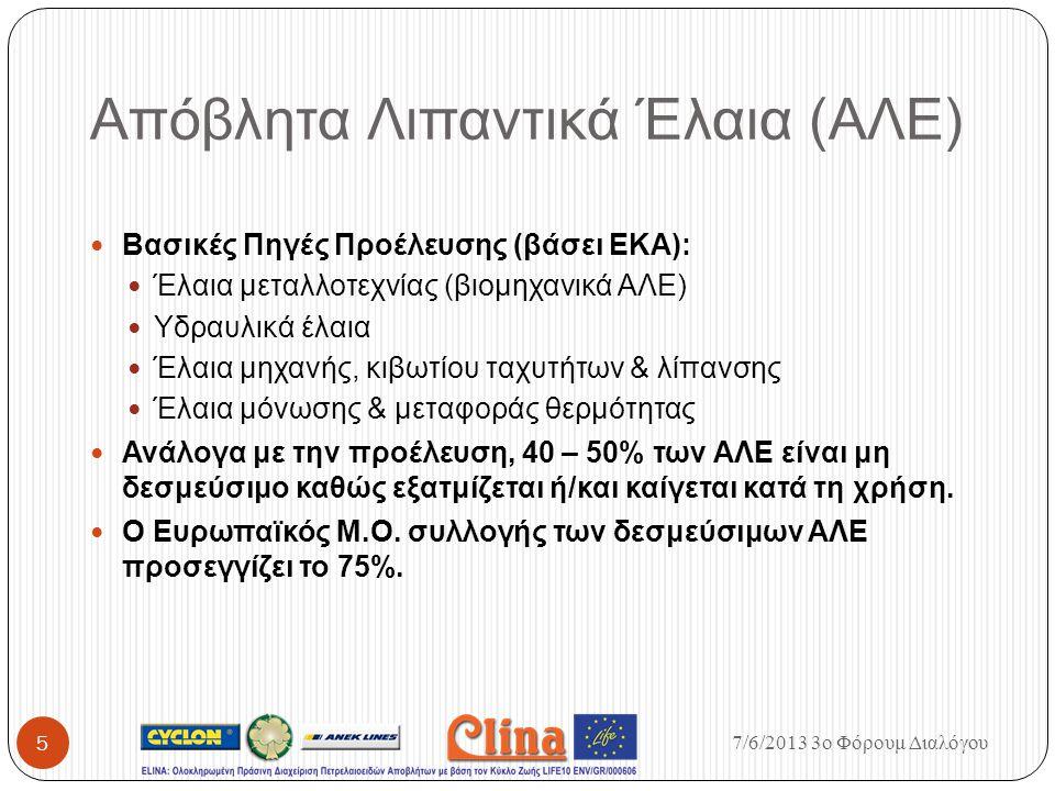 Απόβλητα Λιπαντικά Έλαια (ΑΛΕ) Βασικές Πηγές Προέλευσης (βάσει ΕΚΑ): Έλαια μεταλλοτεχνίας (βιομηχανικά ΑΛΕ) Υδραυλικά έλαια Έλαια μηχανής, κιβωτίου τα