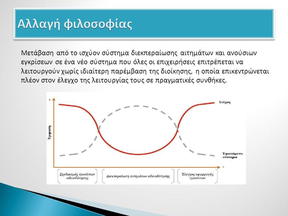 1.Καταργείται το στάδιο της αδειοδότησης για τον μεγαλύτερο αριθμό δραστηριοτήτων 2.Δημιουργούνται γενικοί όροι λειτουργίας όπου κρίνεται αναγκαίο 3.Δίνεται η δυνατότητα αυτοσυμμόρφωσης της επιχείρησης ή και της πιστοποίησης τρίτου 4.Διατηρείται η εκ των προτέρων αδειοδότηση μόνο σε συγκεκριμένες εξαιρέσεις 5.Ενισχύονται οι έλεγχοι σε πραγματικές συνθήκες λειτουργίας