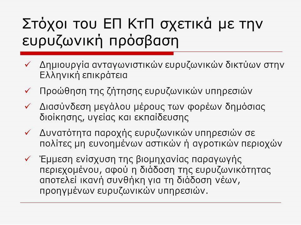 Στόχοι του ΕΠ ΚτΠ σχετικά με την ευρυζωνική πρόσβαση Δηµιουργία ανταγωνιστικών ευρυζωνικών δικτύων στην Ελληνική επικράτεια Προώθηση της ζήτησης ευρυζ