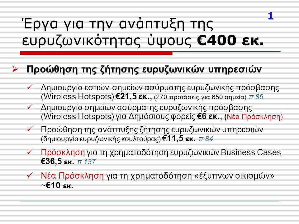 Έργα για την ανάπτυξη της ευρυζωνικότητας ύψους €400 εκ.  Προώθηση της ζήτησης ευρυζωνικών υπηρεσιών Δημιουργία εστιών-σημείων ασύρματης ευρυζωνικής