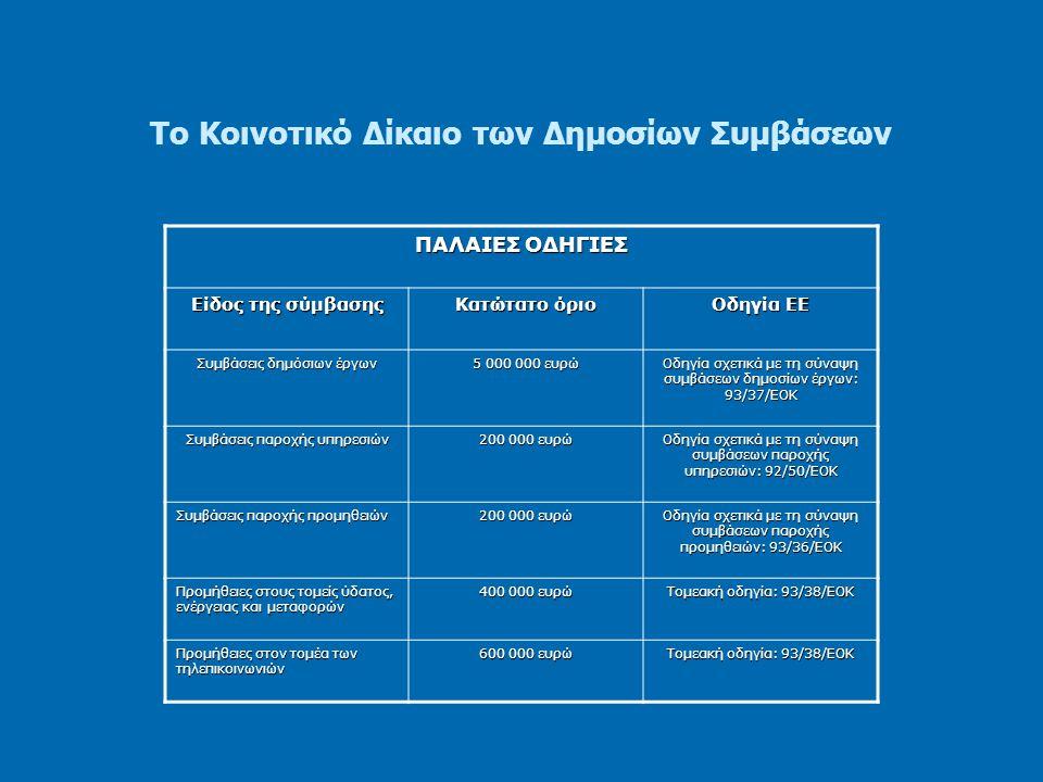 Το Κοινοτικό Δίκαιο των Δημοσίων Συμβάσεων ΠΑΛΑΙΕΣ ΟΔΗΓΙΕΣ Είδος της σύμβασης Κατώτατο όριο Οδηγία ΕΕ Συμβάσεις δημόσιων έργων 5 000 000 ευρώ Οδηγία σ