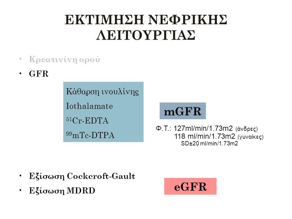 Εξισώσεις υπολογισμού GFR Cockcroft-Gault formula C cr (ml/min) = (140-age) x weight *0.85 if female 72 S cr MDRD Study equation GFR (ml/min/1.73 m 2 ) = 186 x (S cr ) -1.154 x (age) -.203 x (0.742 if female) x (1.210 if African American) Σύντομα, όλα τα εργαστήρια θα δίνουν τιμή GFR On Line Calculator: www.kidney.org