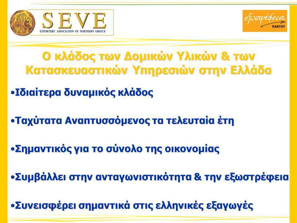 Ο κλάδος των Δομικών Υλικών & των Κατασκευαστικών Υπηρεσιών στην Ελλάδα Ιδιαίτερα δυναμικός κλάδοςΙδιαίτερα δυναμικός κλάδος Ταχύτατα Αναπτυσσόμενος τα τελευταία έτηΤαχύτατα Αναπτυσσόμενος τα τελευταία έτη Σημαντικός για το σύνολο της οικονομίαςΣημαντικός για το σύνολο της οικονομίας Συμβάλλει στην ανταγωνιστικότητα & την εξωστρέφειαΣυμβάλλει στην ανταγωνιστικότητα & την εξωστρέφεια Συνεισφέρει σημαντικά στις ελληνικές εξαγωγέςΣυνεισφέρει σημαντικά στις ελληνικές εξαγωγές