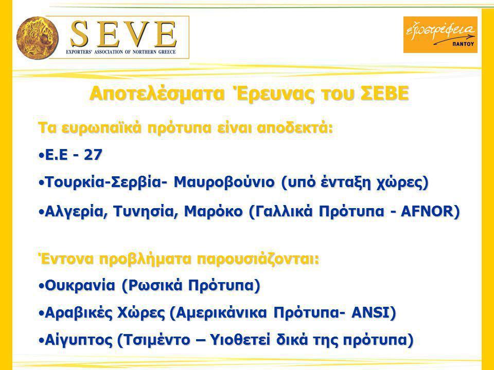 Αποτελέσματα Έρευνας του ΣΕΒΕ Τα ευρωπαϊκά πρότυπα είναι αποδεκτά: Ε.Ε - 27Ε.Ε - 27 Τουρκία-Σερβία- Μαυροβούνιο (υπό ένταξη χώρες)Τουρκία-Σερβία- Μαυροβούνιο (υπό ένταξη χώρες) Αλγερία, Τυνησία, Μαρόκο (Γαλλικά Πρότυπα - AFNOR)Αλγερία, Τυνησία, Μαρόκο (Γαλλικά Πρότυπα - AFNOR) Έντονα προβλήματα παρουσιάζονται: Ουκρανία (Ρωσικά Πρότυπα)Ουκρανία (Ρωσικά Πρότυπα) Αραβικές Χώρες (Αμερικάνικα Πρότυπα- ANSI)Αραβικές Χώρες (Αμερικάνικα Πρότυπα- ANSI) Αίγυπτος (Τσιμέντο – Υιοθετεί δικά της πρότυπα)Αίγυπτος (Τσιμέντο – Υιοθετεί δικά της πρότυπα)
