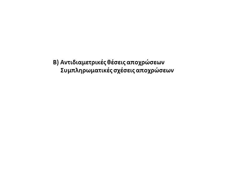 Β) Αντιδιαμετρικές θέσεις αποχρώσεων Συμπληρωματικές σχέσεις αποχρώσεων